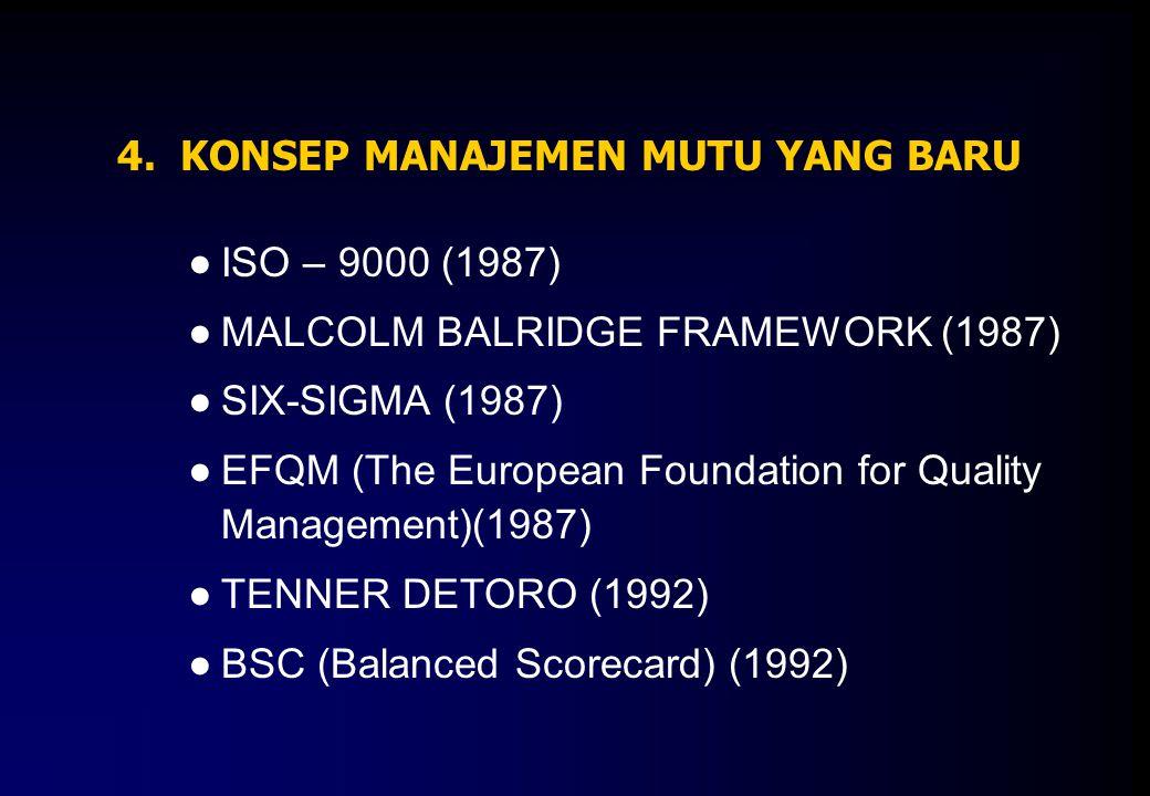 ●ISO – 9000 (1987) ●MALCOLM BALRIDGE FRAMEWORK (1987) ●SIX-SIGMA (1987) ●EFQM (The European Foundation for Quality Management)(1987) ●TENNER DETORO (1