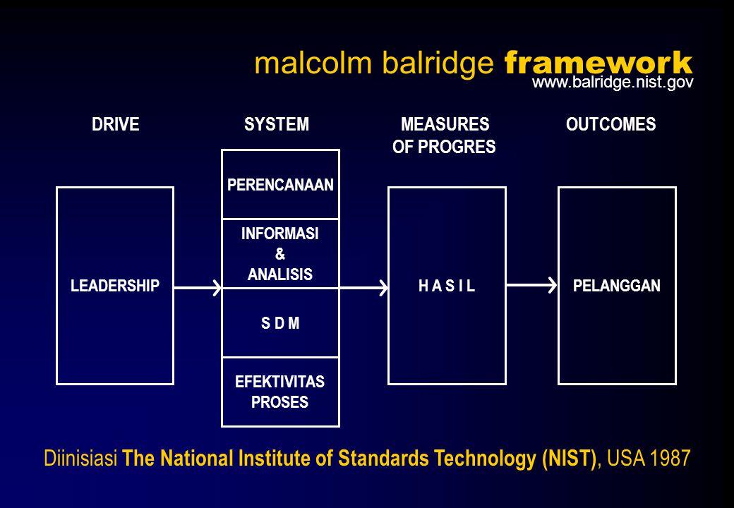 malcolm balridge framework LEADERSHIPPELANGGAN INFORMASI & ANALISIS H A S I L S D M EFEKTIVITAS PROSES PERENCANAAN DRIVESYSTEM MEASURESOUTCOMES OF PRO