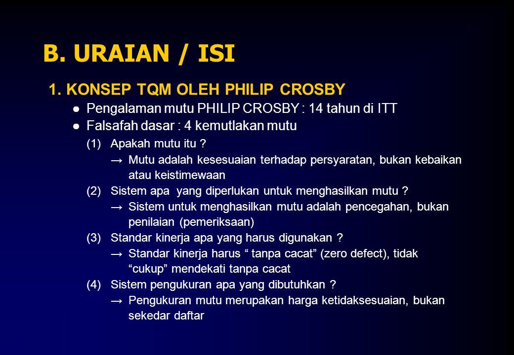 B. URAIAN / ISI 1.KONSEP TQM OLEH PHILIP CROSBY ●Pengalaman mutu PHILIP CROSBY : 14 tahun di ITT ●Falsafah dasar : 4 kemutlakan mutu (1)Apakah mutu it