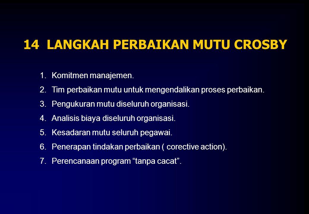 14 LANGKAH PERBAIKAN MUTU CROSBY 1.Komitmen manajemen. 2.Tim perbaikan mutu untuk mengendalikan proses perbaikan. 3.Pengukuran mutu diseluruh organisa