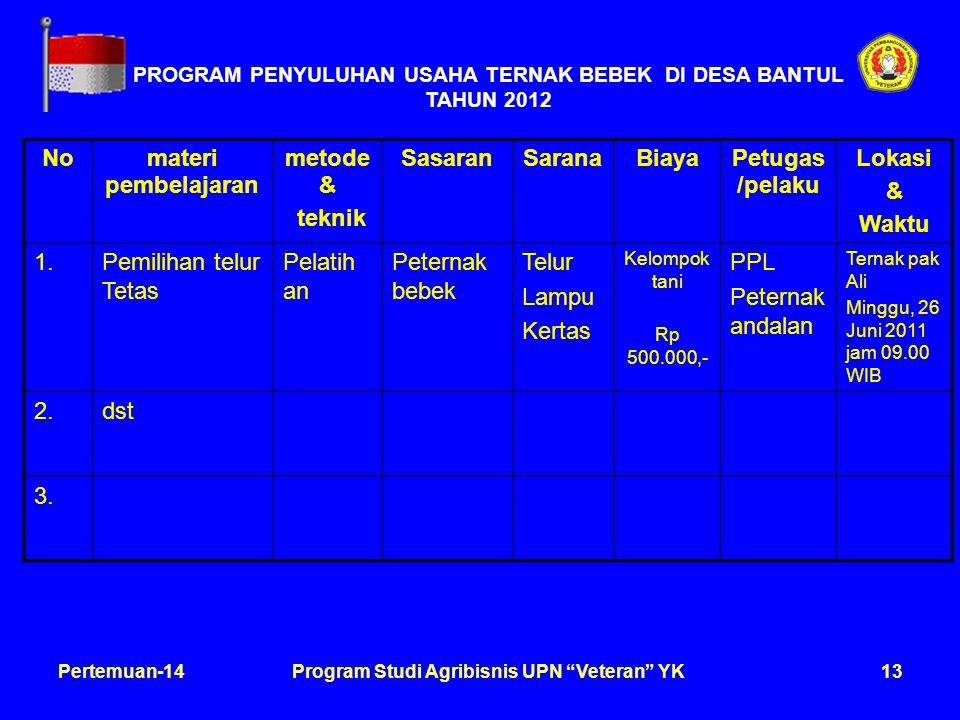 14Pertemuan-14Program Studi Agribisnis UPN Veteran YK Sampai Jumpa