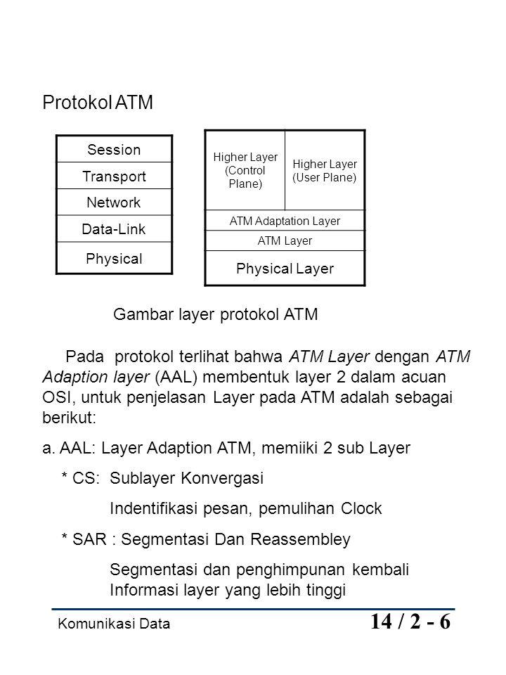 Komunikasi Data 14 / 3 - 6 b.