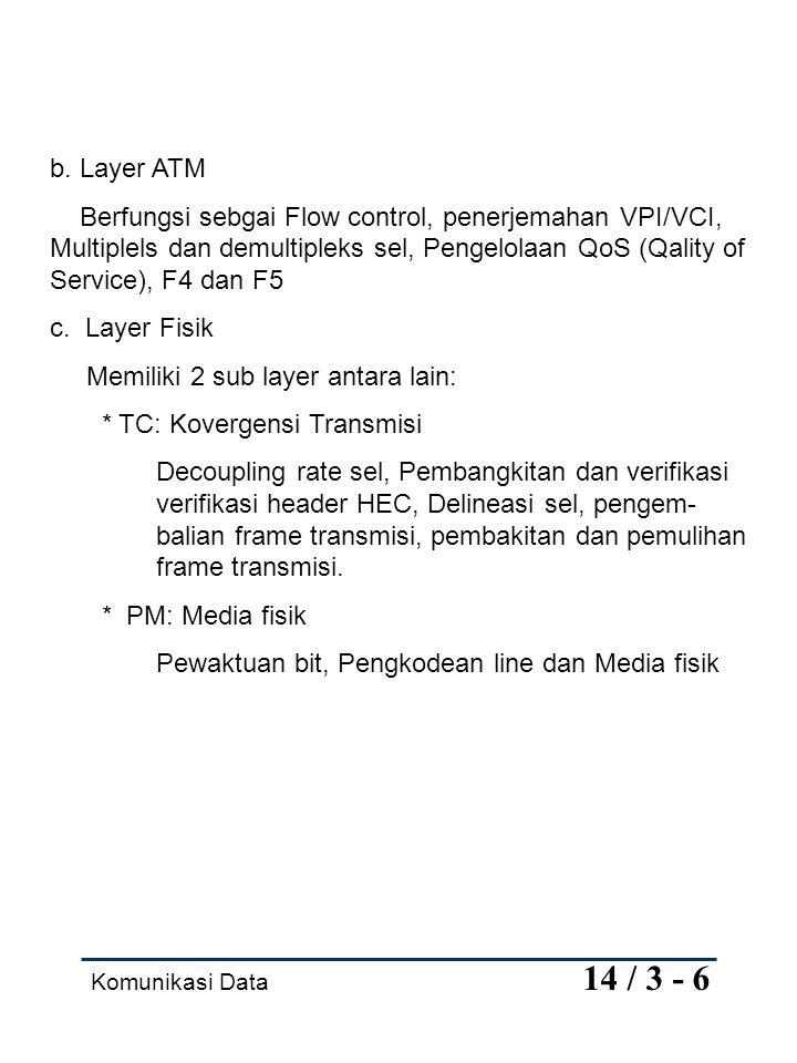 Komunikasi Data 14 / 4 - 6 LAYANAN ATM ATM menyediakan tiga macam layanan, yairu: a.Permanent Virtual Circuits (PVC) PVC mirip leased channel, tidak memerlukan setup sebelum transfer data b.