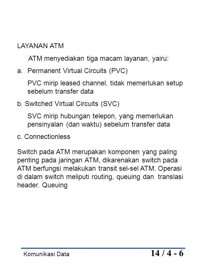 Komunikasi Data 14 / 4 - 6 LAYANAN ATM ATM menyediakan tiga macam layanan, yairu: a.Permanent Virtual Circuits (PVC) PVC mirip leased channel, tidak m