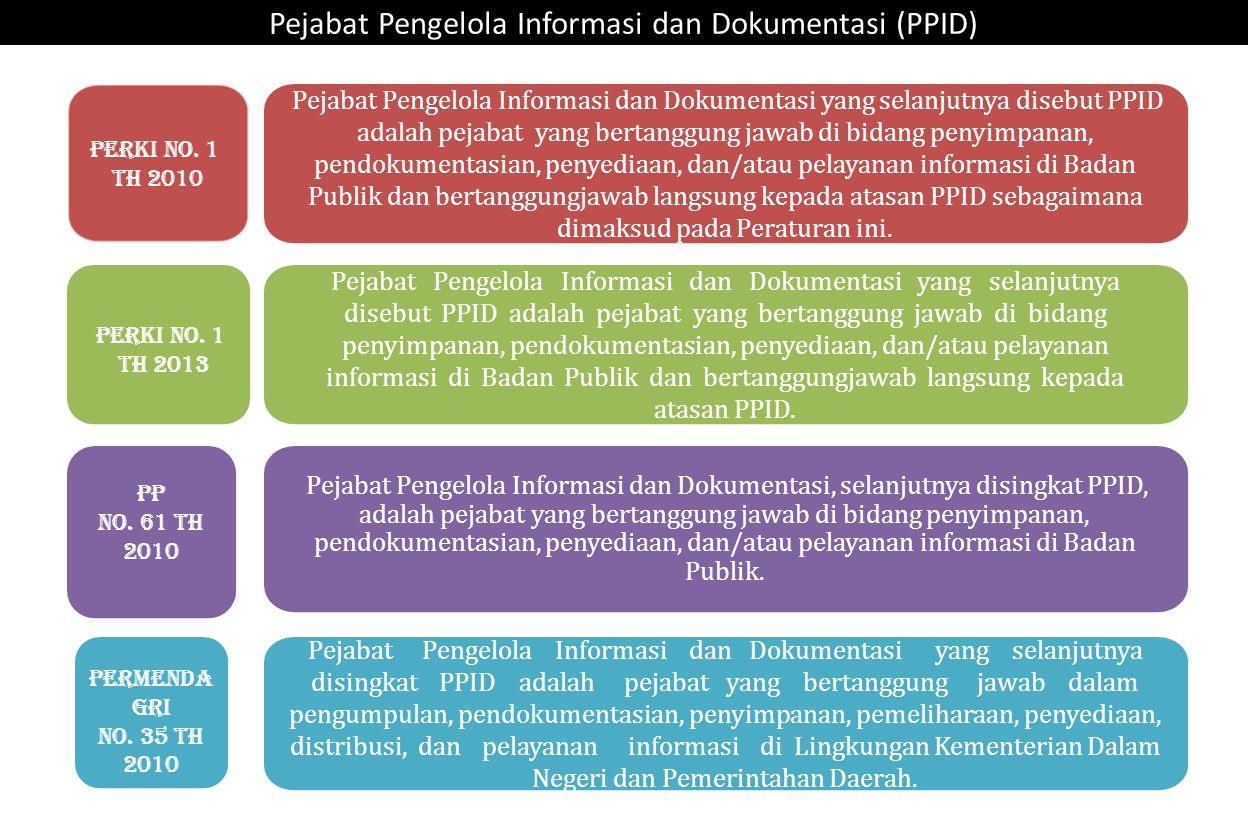 Pejabat Pengelola Informasi dan Dokumentasi yang selanjutnya disebut PPID adalah pejabat yang bertanggung jawab di bidang penyimpanan, pendokumentasia