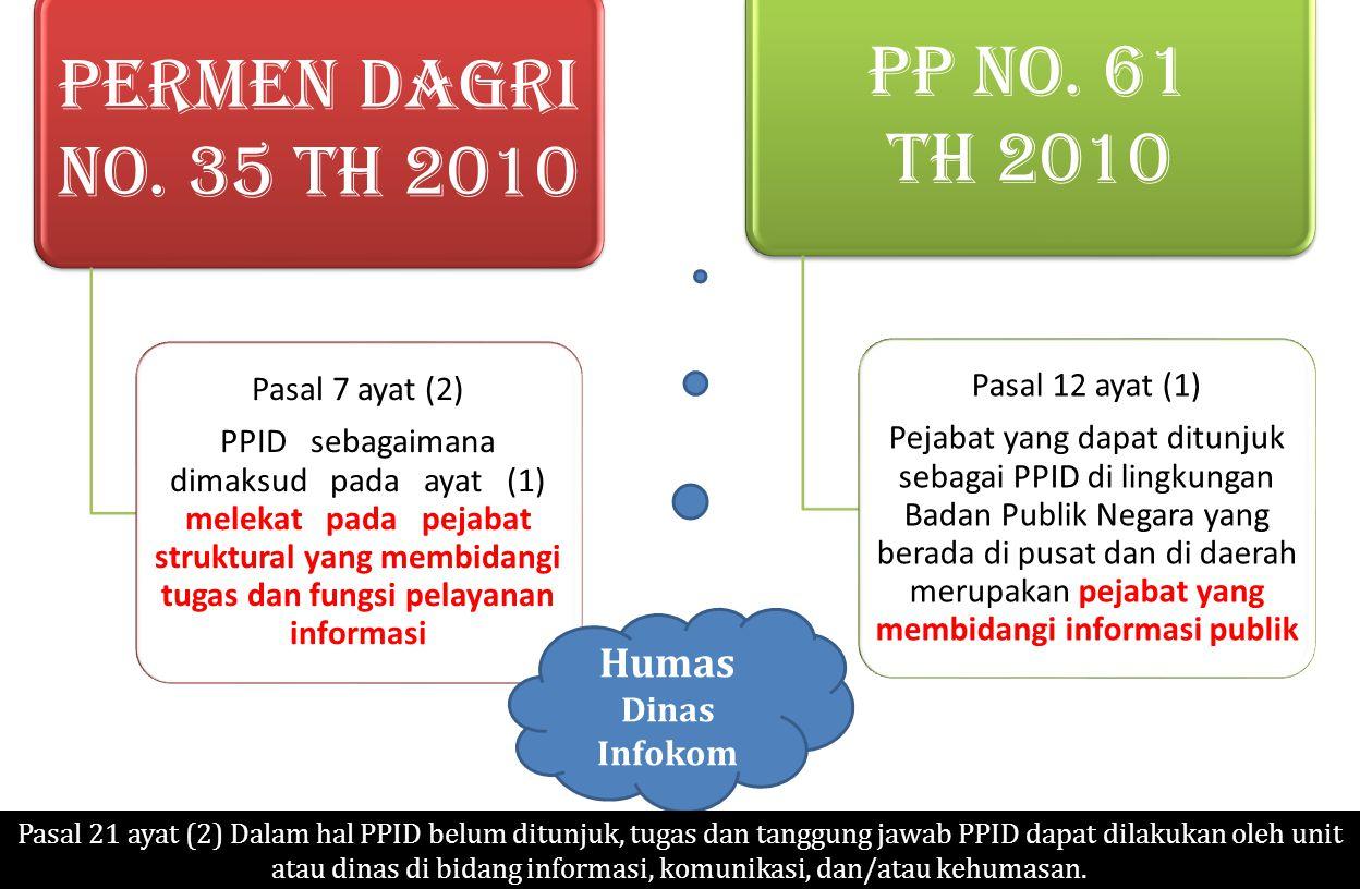 PERMEN DAGRI No. 35 th 2010 Pasal 7 ayat (2) PPID sebagaimana dimaksud pada ayat (1) melekat pada pejabat struktural yang membidangi tugas dan fungsi
