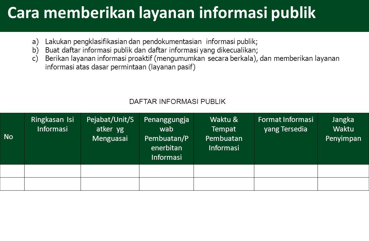 No Ringkasan Isi Informasi Pejabat/Unit/S atker yg Menguasai Penanggungja wab Pembuatan/P enerbitan Informasi Waktu & Tempat Pembuatan Informasi Forma