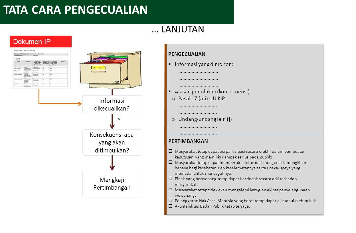 Standar Layanan Informasi Publik Melalui Permohonan Pemberi- tahuan Tertulis Lampiran V Peraturan KI No.