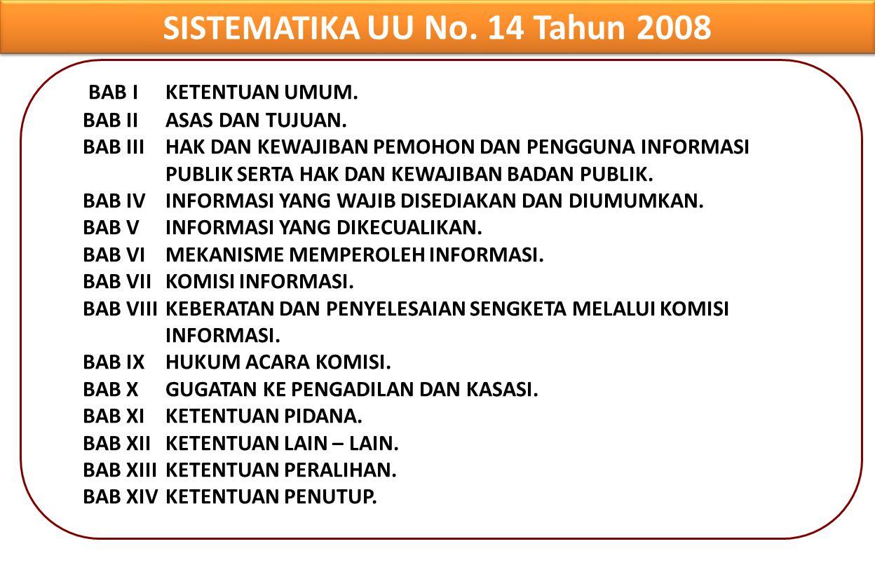 SISTEMATIKA UU No. 14 Tahun 2008 BAB I KETENTUAN UMUM. BAB II ASAS DAN TUJUAN. BAB III HAK DAN KEWAJIBAN PEMOHON DAN PENGGUNA INFORMASI PUBLIK SERTA H
