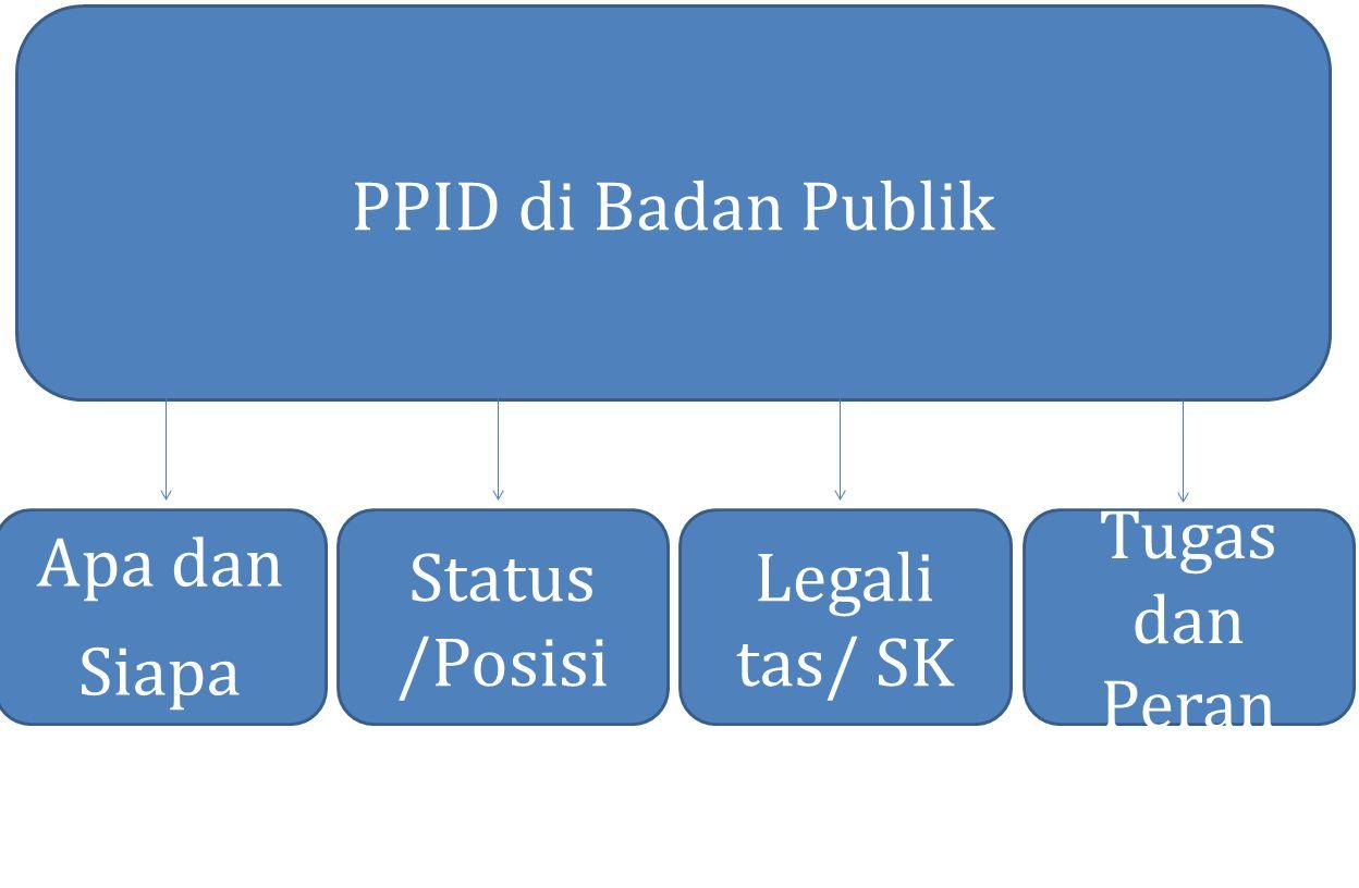 PPID di Badan Publik Legali tas/ SK Status /Posisi Apa dan Siapa Tugas dan Peran