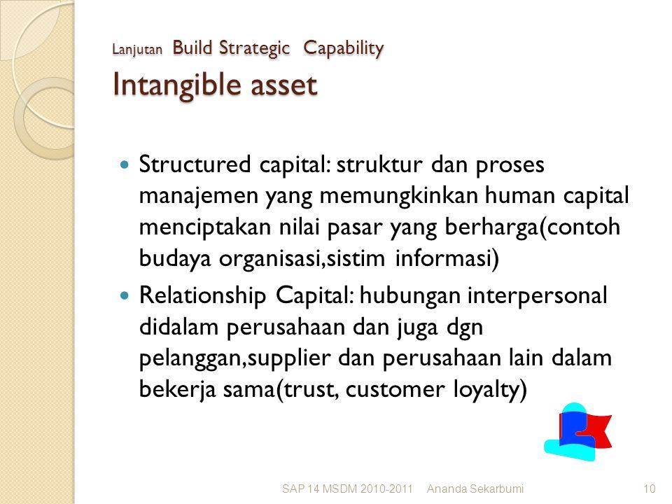 Lanjutan Build Strategic Capability Intangible asset Structured capital: struktur dan proses manajemen yang memungkinkan human capital menciptakan nilai pasar yang berharga(contoh budaya organisasi,sistim informasi) Relationship Capital: hubungan interpersonal didalam perusahaan dan juga dgn pelanggan,supplier dan perusahaan lain dalam bekerja sama(trust, customer loyalty) SAP 14 MSDM 2010-2011Ananda Sekarbumi10