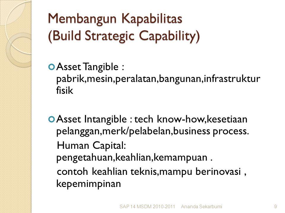 Membangun Kapabilitas (Build Strategic Capability) Asset Tangible : pabrik,mesin,peralatan,bangunan,infrastruktur fisik Asset Intangible : tech know-how,kesetiaan pelanggan,merk/pelabelan,business process.