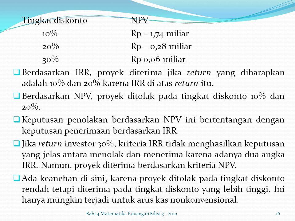 Bab 14 Matematika Keuangan Edisi 3 - 201016 Tingkat diskontoNPV 10%Rp – 1,74 miliar 20%Rp – 0,28 miliar 30%Rp 0,06 miliar  Berdasarkan IRR, proyek di