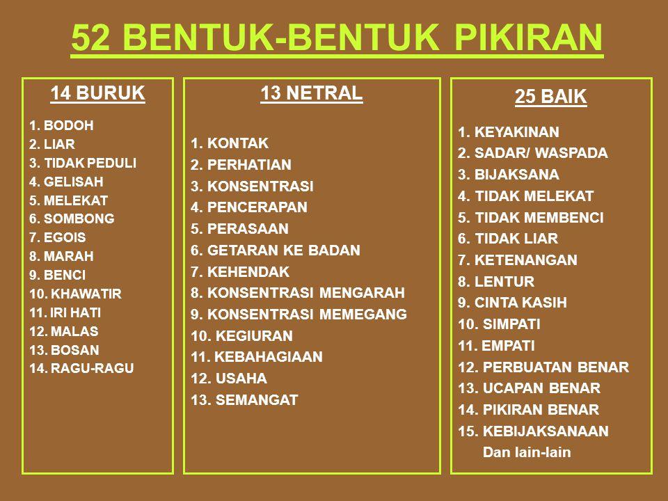 52 BENTUK-BENTUK PIKIRAN 13 NETRAL 1.KONTAK 2. PERHATIAN 3.