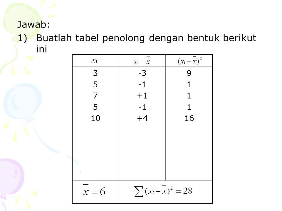 Jawab: 1)Buatlah tabel penolong dengan bentuk berikut ini 3 5 7 5 10 -3 +1 +4 9 1 16