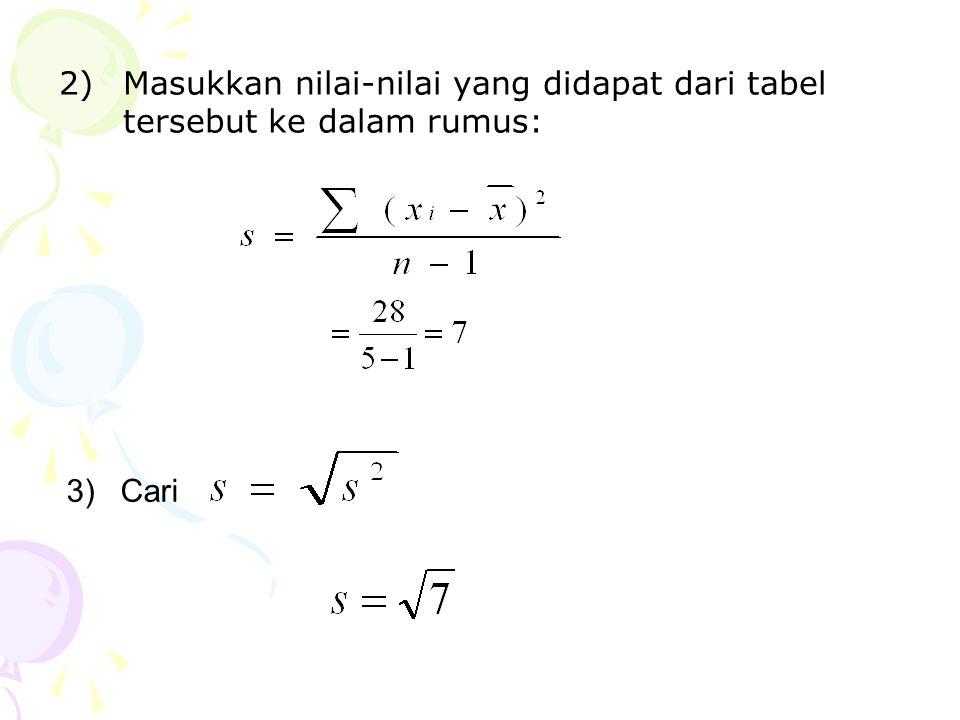 2)Masukkan nilai-nilai yang didapat dari tabel tersebut ke dalam rumus: 3) Cari