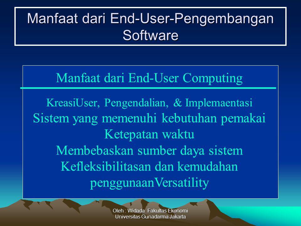 Oleh : Widada Fakultas Ekonomi Universitas Gunadarma Jakarta Manfaat dari End-User-Pengembangan Software Manfaat dari End-User Computing KreasiUser, P