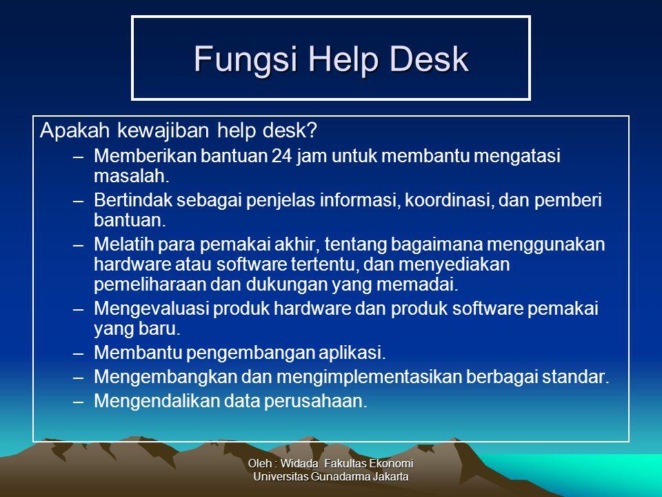 Oleh : Widada Fakultas Ekonomi Universitas Gunadarma Jakarta Fungsi Help Desk Apakah kewajiban help desk? –Memberikan bantuan 24 jam untuk membantu me
