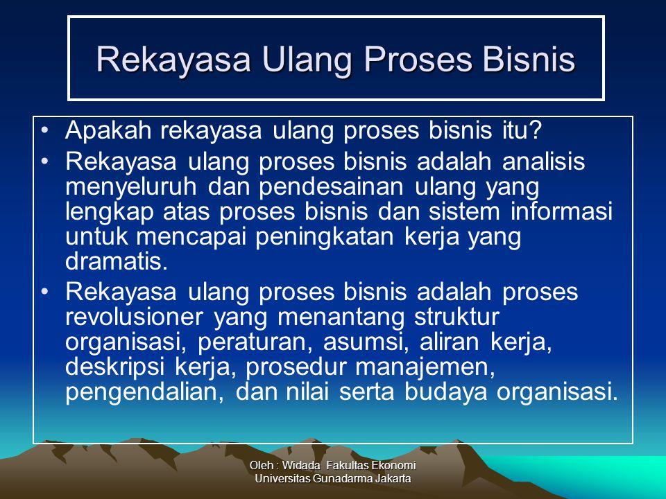 Oleh : Widada Fakultas Ekonomi Universitas Gunadarma Jakarta Rekayasa Ulang Proses Bisnis Apakah rekayasa ulang proses bisnis itu? Rekayasa ulang pros
