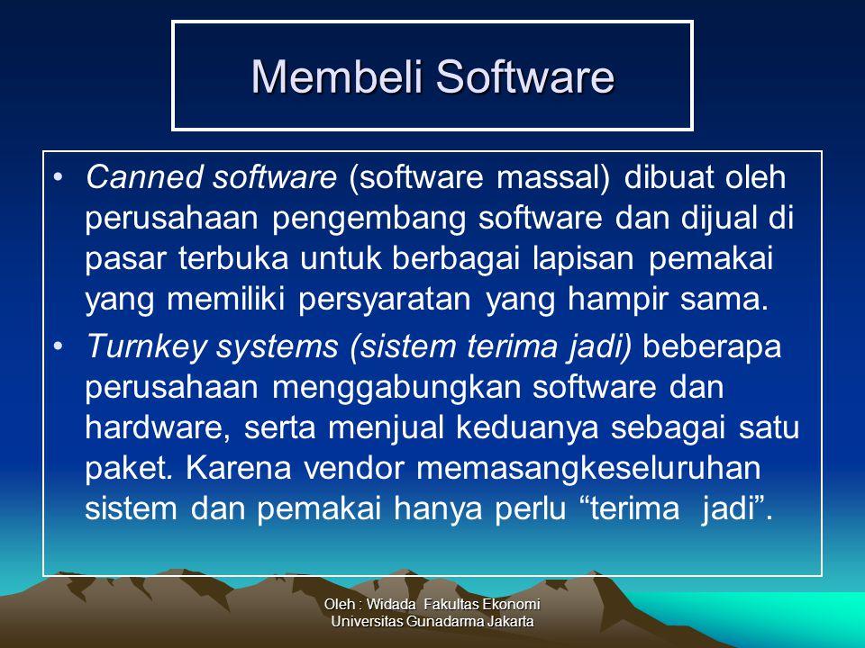 Oleh : Widada Fakultas Ekonomi Universitas Gunadarma Jakarta Membeli Software Canned software (software massal) dibuat oleh perusahaan pengembang soft