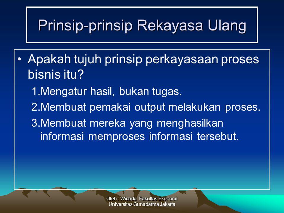 Oleh : Widada Fakultas Ekonomi Universitas Gunadarma Jakarta Prinsip-prinsip Rekayasa Ulang Apakah tujuh prinsip perkayasaan proses bisnis itu? 1.Meng