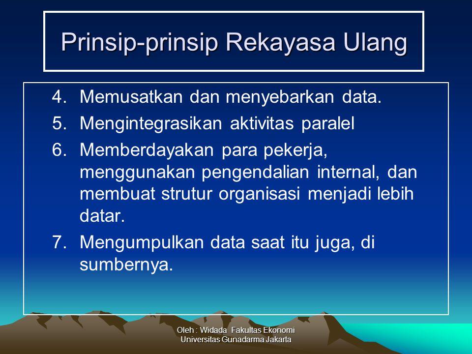 Oleh : Widada Fakultas Ekonomi Universitas Gunadarma Jakarta Prinsip-prinsip Rekayasa Ulang 4.Memusatkan dan menyebarkan data. 5.Mengintegrasikan akti