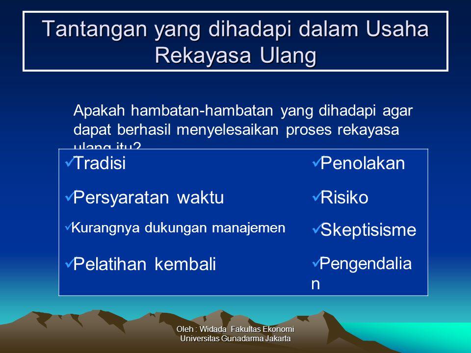 Oleh : Widada Fakultas Ekonomi Universitas Gunadarma Jakarta Tantangan yang dihadapi dalam Usaha Rekayasa Ulang Apakah hambatan-hambatan yang dihadapi