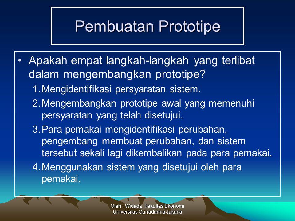 Oleh : Widada Fakultas Ekonomi Universitas Gunadarma Jakarta Pembuatan Prototipe Apakah empat langkah-langkah yang terlibat dalam mengembangkan protot