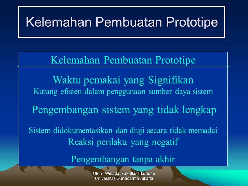Oleh : Widada Fakultas Ekonomi Universitas Gunadarma Jakarta Kelemahan Pembuatan Prototipe Waktu pemakai yang Signifikan Kurang efisien dalam pengguna