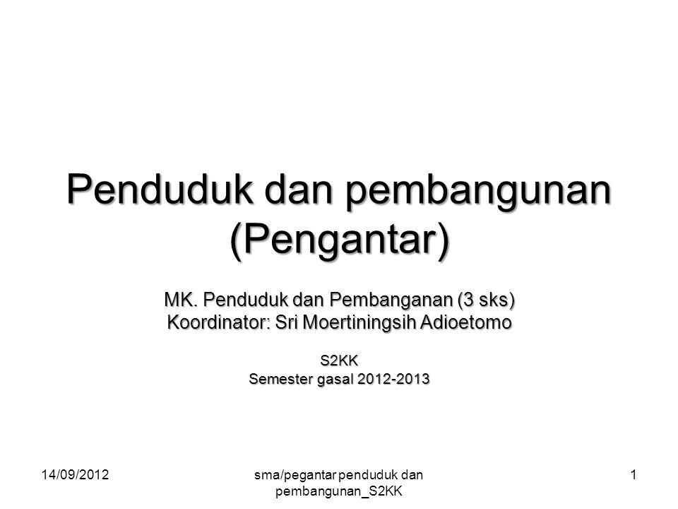 14/09/2012sma/pegantar penduduk dan pembangunan_S2KK 1 Penduduk dan pembangunan (Pengantar) MK.