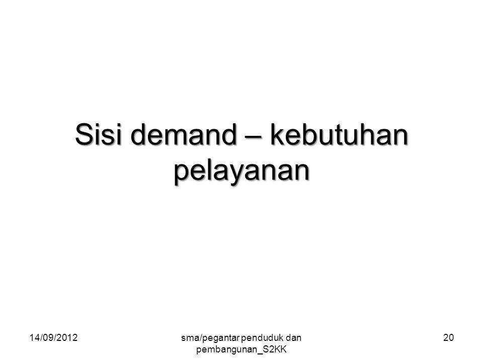 Sisi demand – kebutuhan pelayanan 14/09/2012sma/pegantar penduduk dan pembangunan_S2KK 20