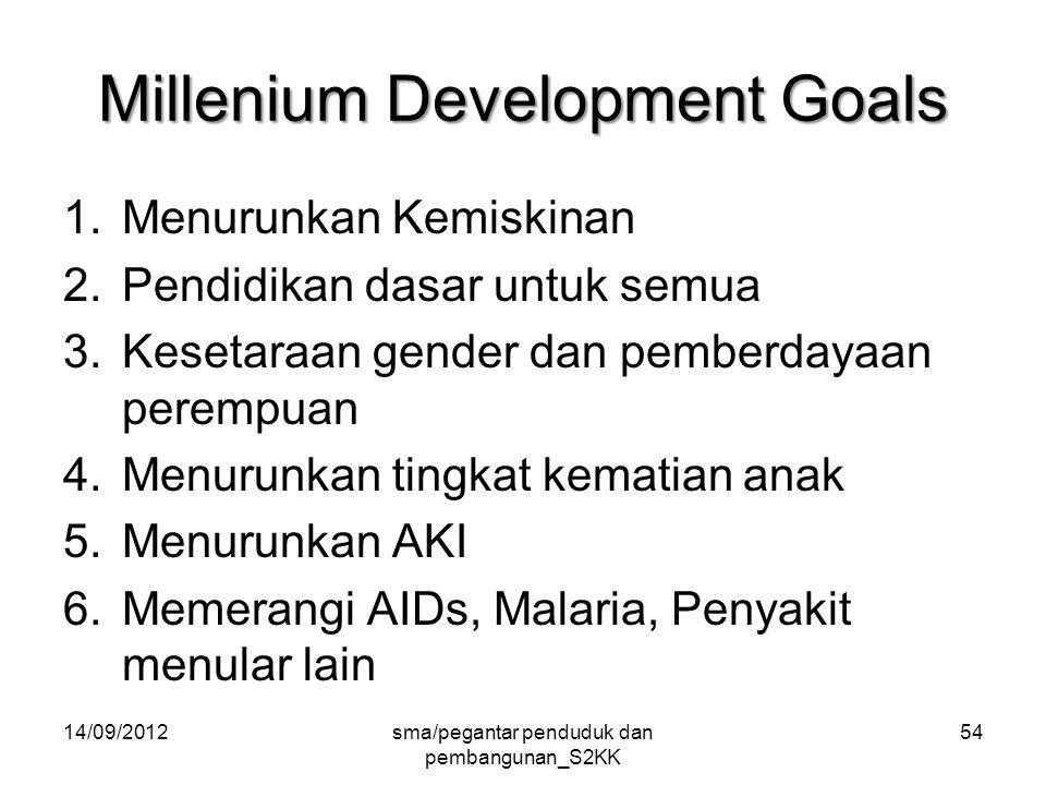 Millenium Development Goals 1.Menurunkan Kemiskinan 2.Pendidikan dasar untuk semua 3.Kesetaraan gender dan pemberdayaan perempuan 4.Menurunkan tingkat kematian anak 5.Menurunkan AKI 6.Memerangi AIDs, Malaria, Penyakit menular lain 14/09/2012sma/pegantar penduduk dan pembangunan_S2KK 54