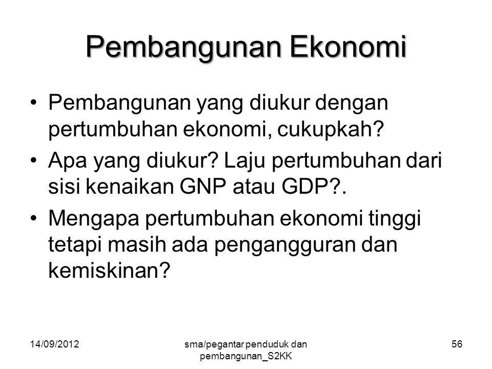 14/09/2012sma/pegantar penduduk dan pembangunan_S2KK 56 Pembangunan Ekonomi Pembangunan yang diukur dengan pertumbuhan ekonomi, cukupkah.