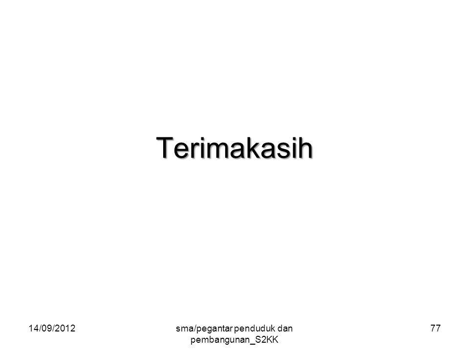 Terimakasih 14/09/2012sma/pegantar penduduk dan pembangunan_S2KK 77