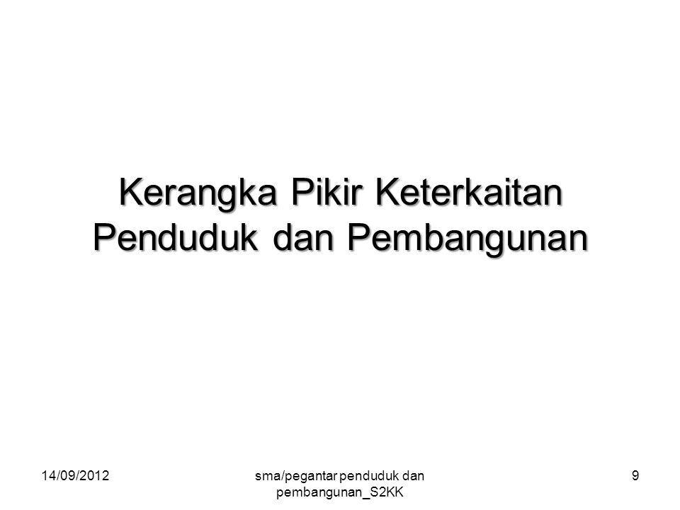 14/09/2012sma/pegantar penduduk dan pembangunan_S2KK 9 Kerangka Pikir Keterkaitan Penduduk dan Pembangunan