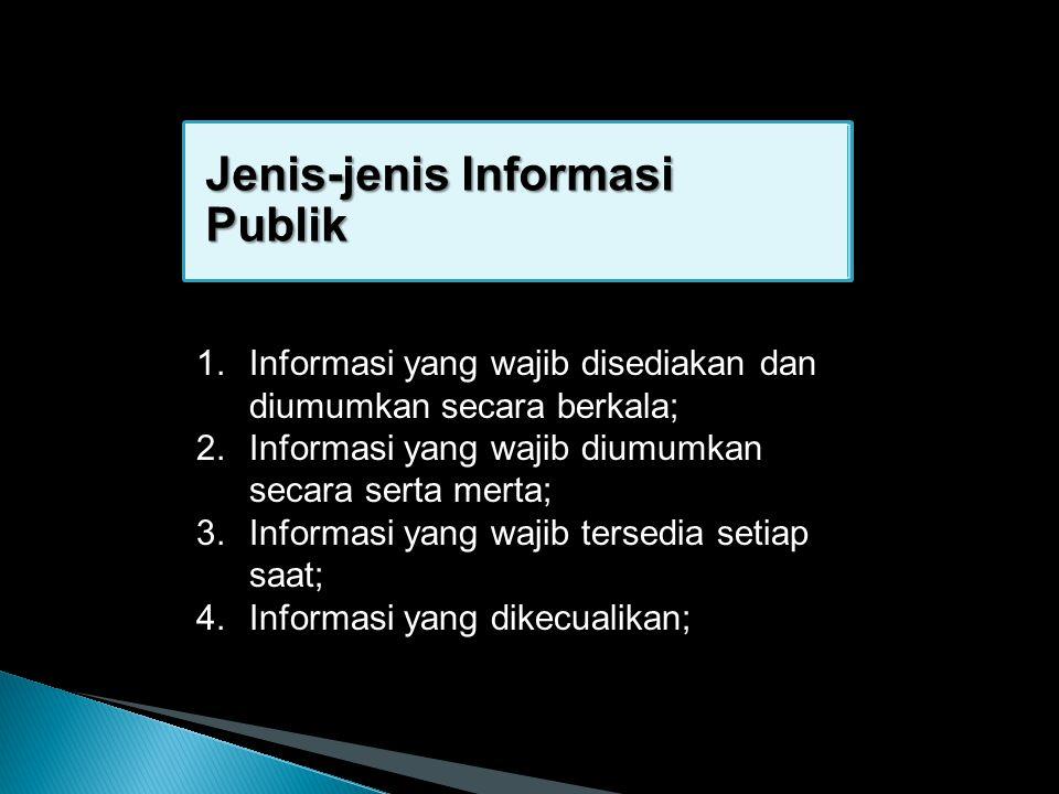 BADAN PUBLIK : BADAN PUBLIK : a.LEMBAGA EKSEKUTIF ( 3 MENKO + 31 KEMENTERIAN + 22 LEMBAGA NON KEMENETERIAN + KEPOLISIAN RI + KEJAKSAAN RI + TNI + PEMERINTAHAN DAERAH + PEMERINTAHAN DESA ) b.LEMBAGA LEGISLATIF MPR RI + DPR RI + DPD RI c.LEMBAGA YUDIKATIF MA – PERADILAN UMUM ( PN-PT-PENGADILAN KHUSUS-PERADILAN AGAMA-PERADILAN MILITER-PTUN ) + MAHKAMAH KONSTITUSI.