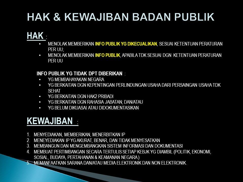 HAK & KEWAJIBAN PEMOHON/PENGGUNA HAK PEMOH/PENGGUNA HAK PEMOHON/PENGGUNA : 1.MEMPEROLEH INFORMASI 2.MENGHADIRI PERTEMUAN PUBLIK 3.MENDAPATKAN SALINAN INFO PUBLIK 4.MENYEBARLUASKAN INFO PUBLIK 5.MENGAJUKAN PERMINTAAN INFO PUBLIK DISERTAI ALASAN 6.MENGAJUKAN GUGATAN KEWAJIBAN PEMOHON/PENGGUNA : 1.MENGGUNAKAN INFO PUBLIK SESUAI DGN KETENTUAN PERATURAN PER UU 2.MENCANTUMKAN SUMBER ( UTK KEPENTINGAN SENDIRI MAUPUN KEPERLUAN PUBLIKASI ).