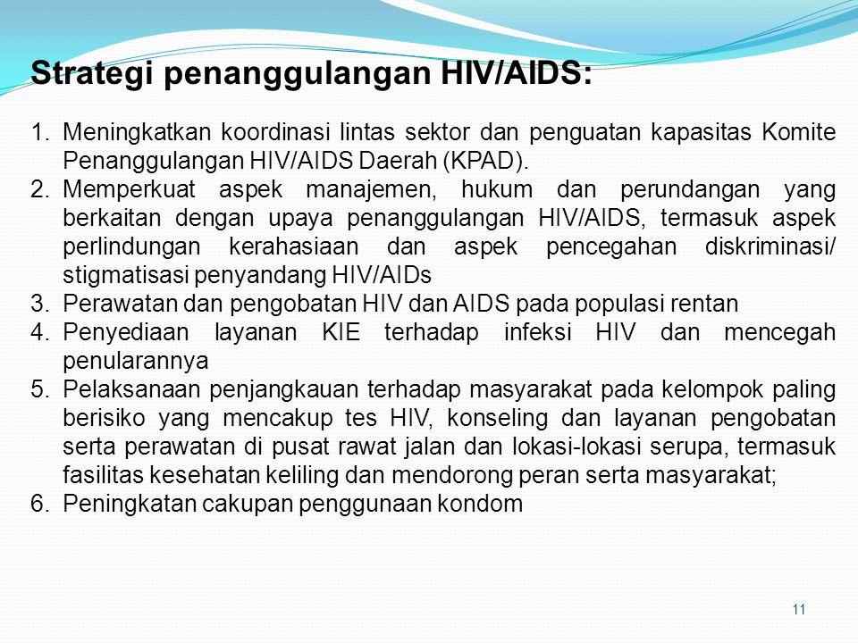 11 Strategi penanggulangan HIV/AIDS: 1.Meningkatkan koordinasi lintas sektor dan penguatan kapasitas Komite Penanggulangan HIV/AIDS Daerah (KPAD). 2.M