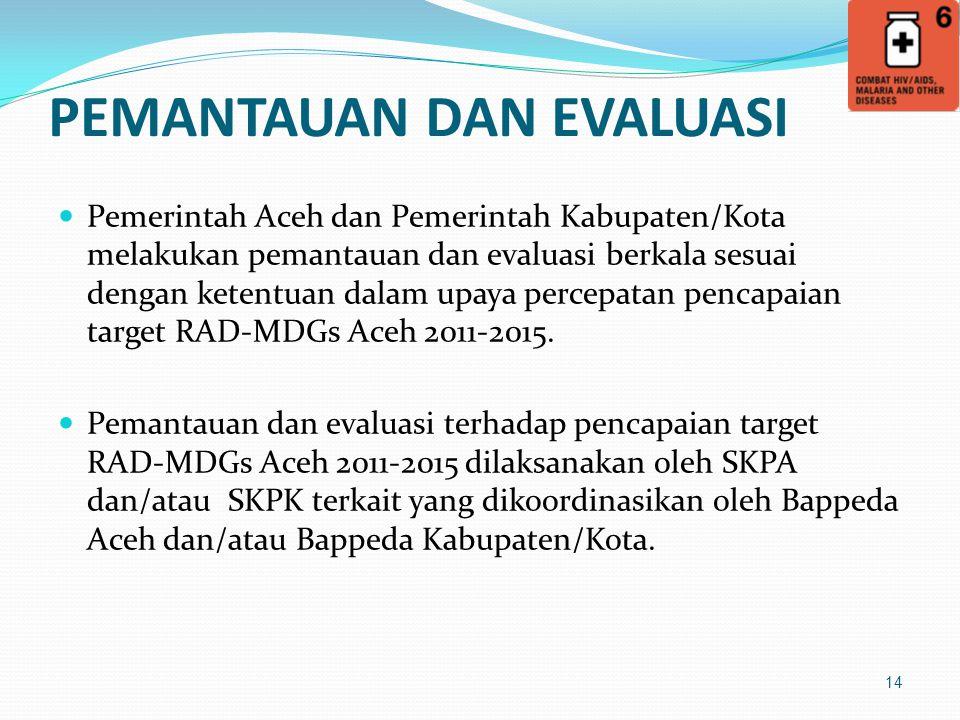 PEMANTAUAN DAN EVALUASI Pemerintah Aceh dan Pemerintah Kabupaten/Kota melakukan pemantauan dan evaluasi berkala sesuai dengan ketentuan dalam upaya pe