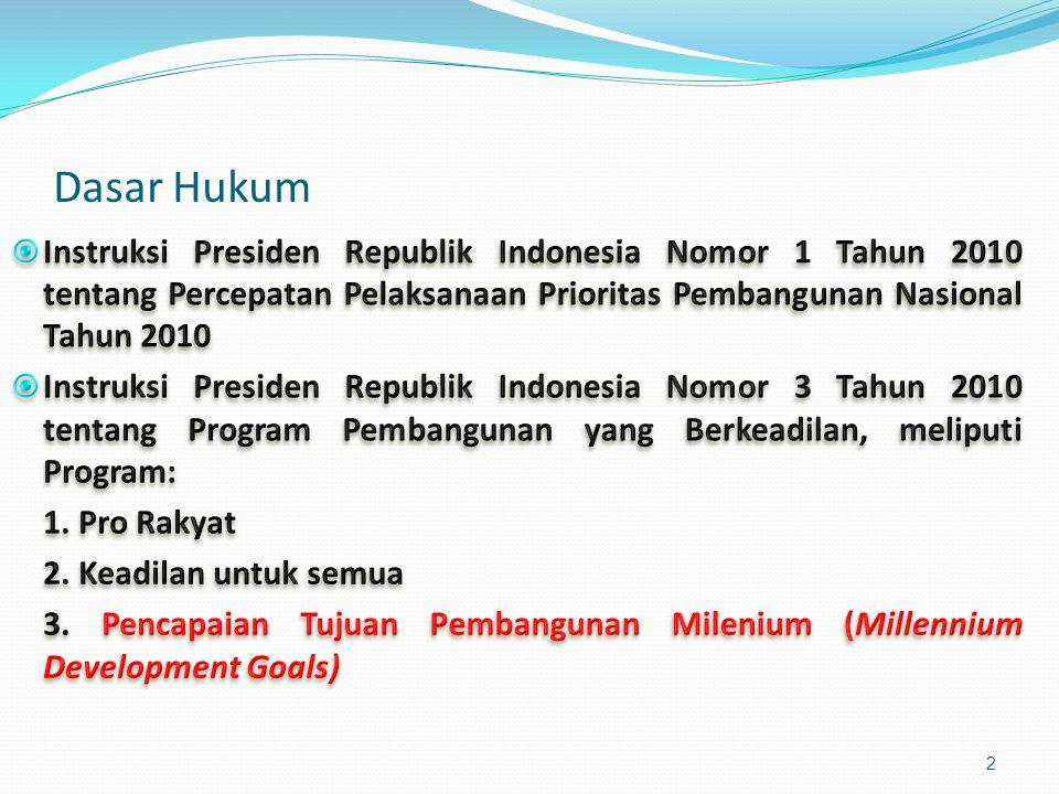 10 Prioritas Pembangunan Aceh (RPJM Aceh 2012-2017) 1REFORMASI BIROKRASI DAN TATAKELOLA PEMERINTAHAN; 2KEBERLANJUTAN PERDAMAIAN; 3DINUL ISLAM, SOSIAL, ADAT DAN BUDAYA; 4KETAHANAN PANGAN DAN NILAI TAMBAH PERTANIAN; 5PENANGGULANGAN KEMISKINAN; 6PENDIDIKAN ; 7KESEHATAN; 8 INFRASTRUKTUR YANG TERINTEGRASI; 9 SUMBER DAYA ALAM BERKELANJUTAN; 10LINGKUNGAN HIDUP DAN KEBENCANAAN.