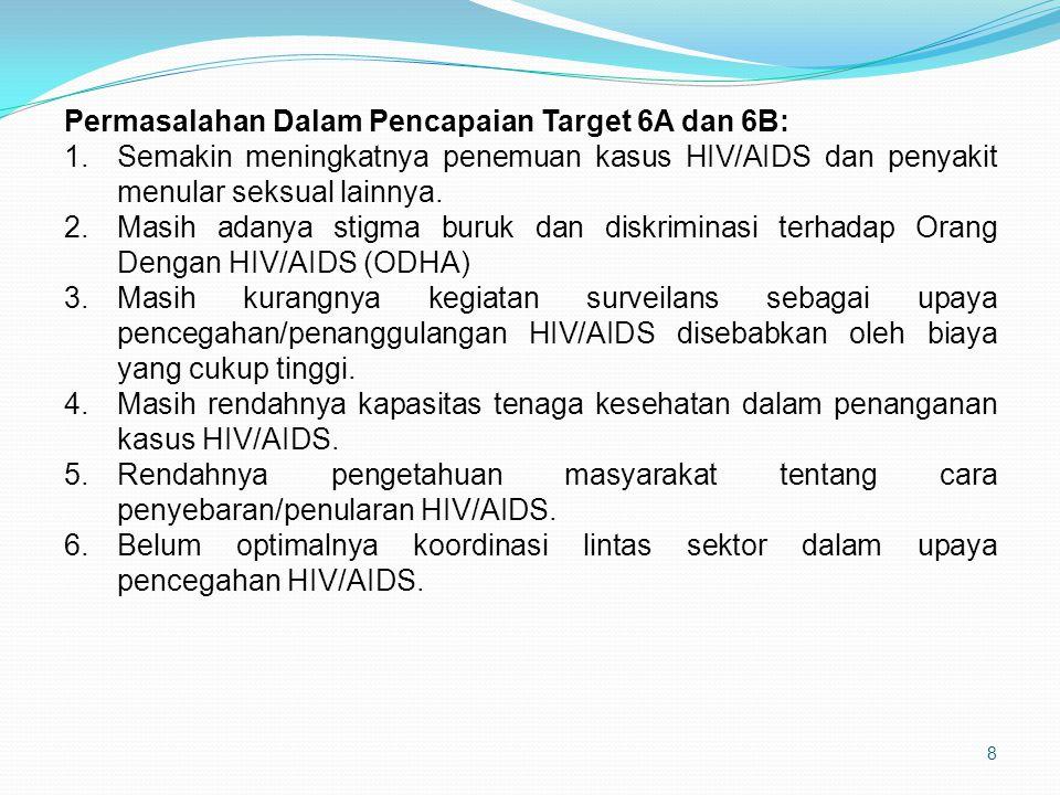 8 Permasalahan Dalam Pencapaian Target 6A dan 6B: 1.Semakin meningkatnya penemuan kasus HIV/AIDS dan penyakit menular seksual lainnya. 2.Masih adanya