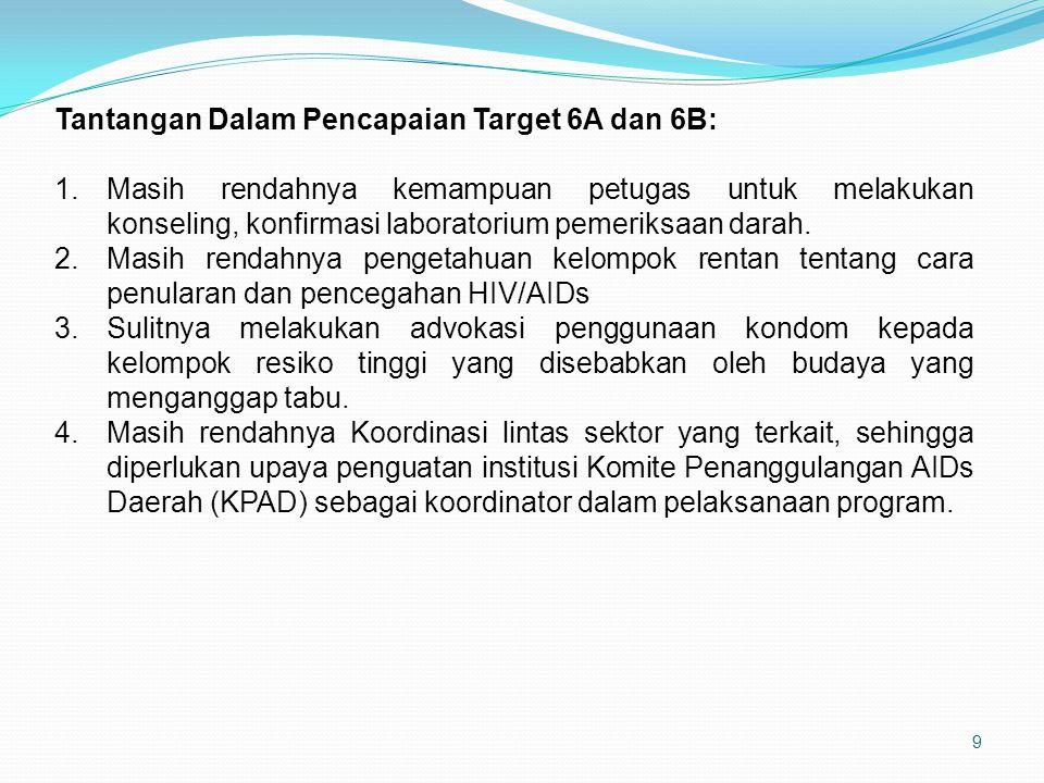 10 Kebijakan Khusus Dalam Rangka Pencapaian Target 6A dan 6B: Kebijakan khusus dalam rangka pencegahan dan penanggulangan HIV/AIDS adalah sebagai berikut: 1.Meningkatkan akses pelayanan kesehatan promotif, preventif dan kuratif, untuk penderita HIV/AIDs untuk mengantisipasi dan menghadapi epidemic.