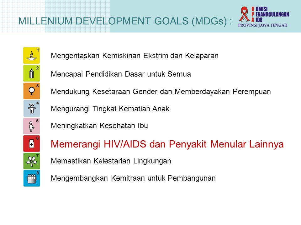 MILLENIUM DEVELOPMENT GOALS (MDGs) : Mengentaskan Kemiskinan Ekstrim dan Kelaparan Mencapai Pendidikan Dasar untuk Semua Mendukung Kesetaraan Gender dan Memberdayakan Perempuan Mengurangi Tingkat Kematian Anak Meningkatkan Kesehatan Ibu Memerangi HIV/AIDS dan Penyakit Menular Lainnya Memastikan Kelestarian Lingkungan Mengembangkan Kemitraan untuk Pembangunan