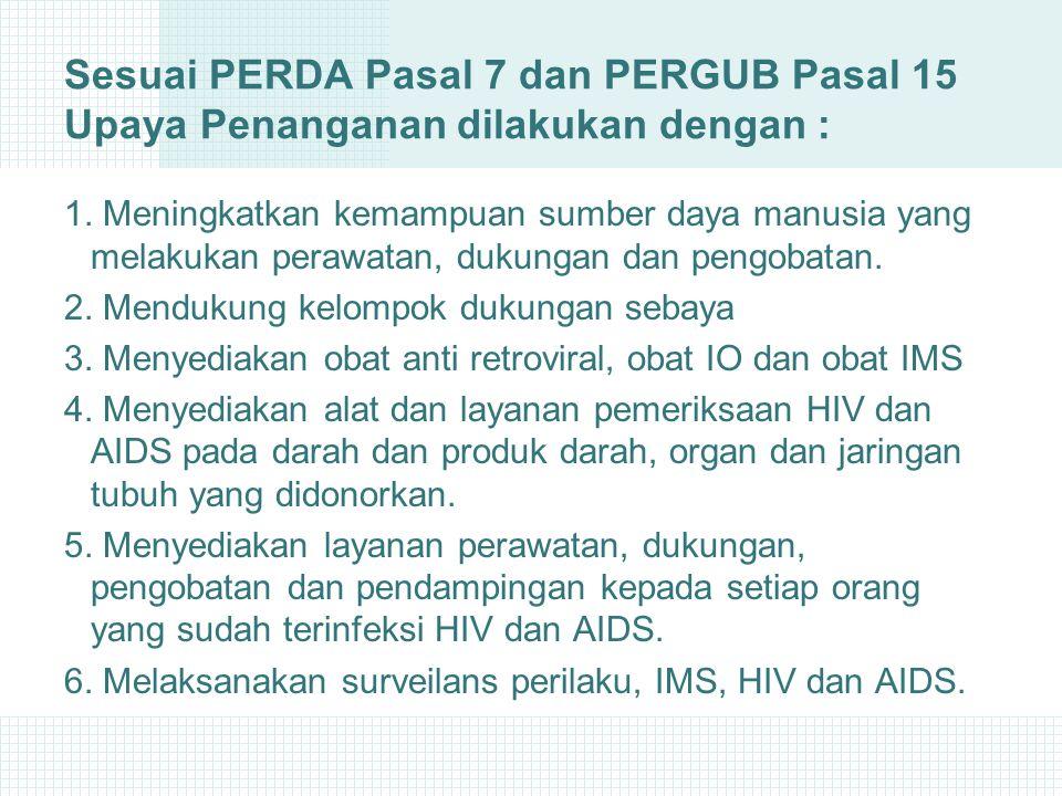 Sesuai PERDA Pasal 7 dan PERGUB Pasal 15 Upaya Penanganan dilakukan dengan : 1.