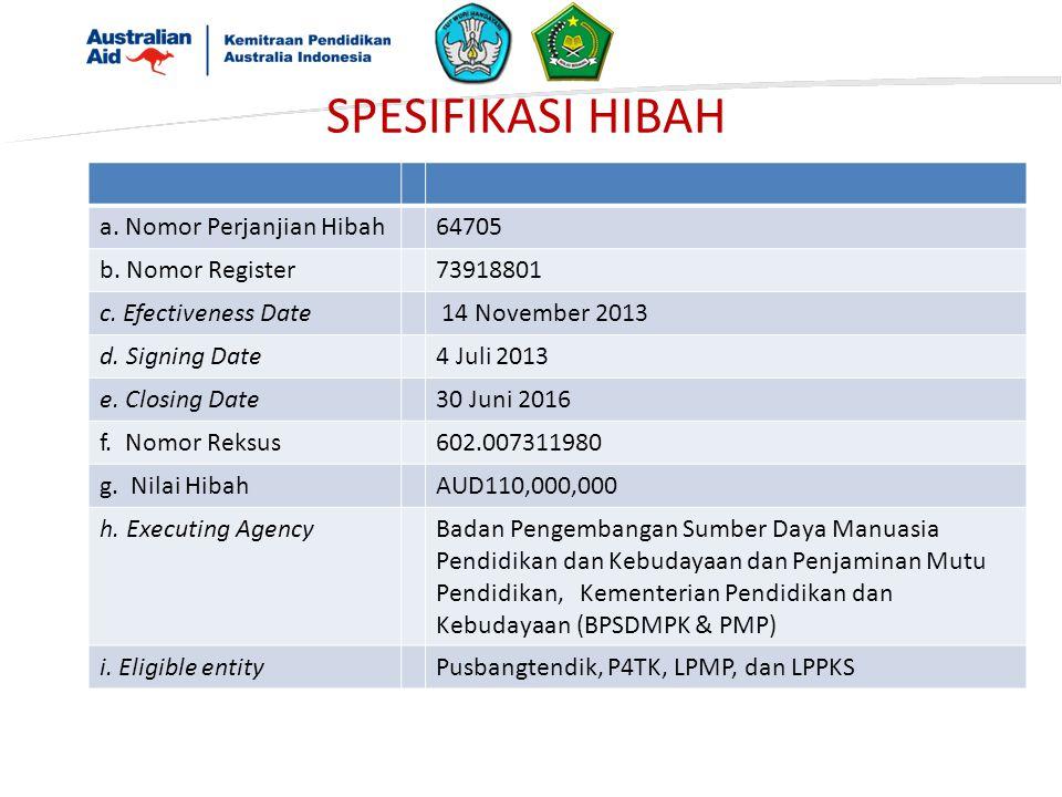 SPESIFIKASI HIBAH a. Nomor Perjanjian Hibah64705 b.