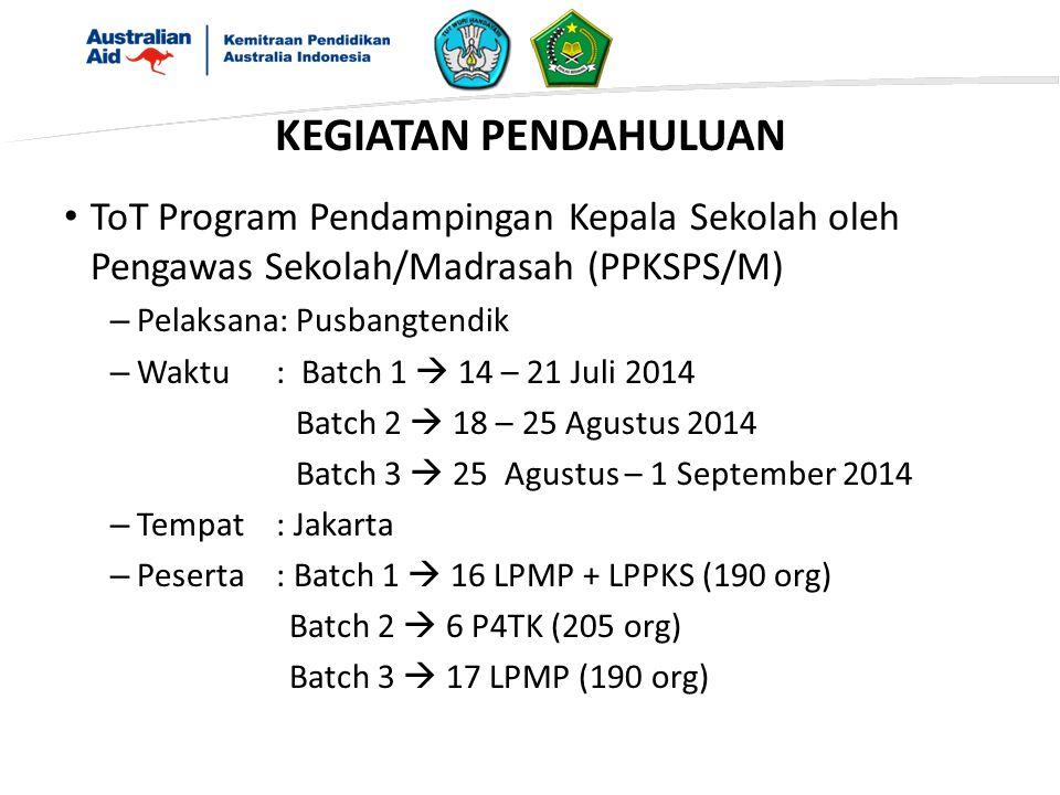 ToT Program Pendampingan Kepala Sekolah oleh Pengawas Sekolah/Madrasah (PPKSPS/M) – Pelaksana: Pusbangtendik – Waktu: Batch 1  14 – 21 Juli 2014 Batch 2  18 – 25 Agustus 2014 Batch 3  25 Agustus – 1 September 2014 – Tempat: Jakarta – Peserta: Batch 1  16 LPMP + LPPKS (190 org) Batch 2  6 P4TK (205 org) Batch 3  17 LPMP (190 org) KEGIATAN PENDAHULUAN
