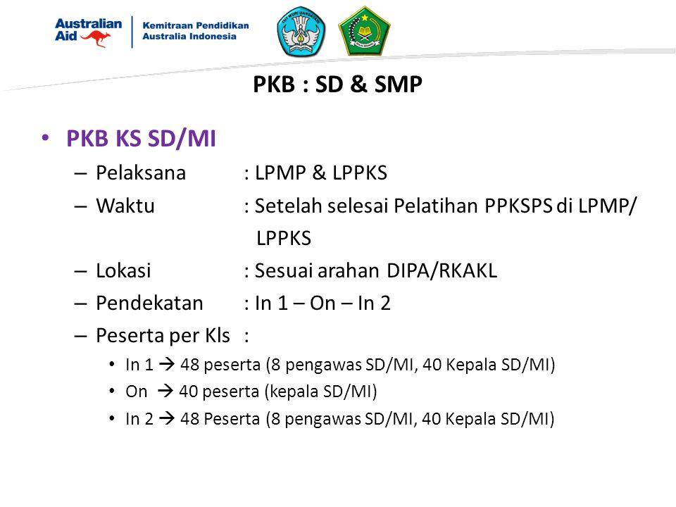 PKB KS SD/MI – Pelaksana: LPMP & LPPKS – Waktu: Setelah selesai Pelatihan PPKSPS di LPMP/ LPPKS – Lokasi: Sesuai arahan DIPA/RKAKL – Pendekatan: In 1 – On – In 2 – Peserta per Kls: In 1  48 peserta (8 pengawas SD/MI, 40 Kepala SD/MI) On  40 peserta (kepala SD/MI) In 2  48 Peserta (8 pengawas SD/MI, 40 Kepala SD/MI) PKB : SD & SMP