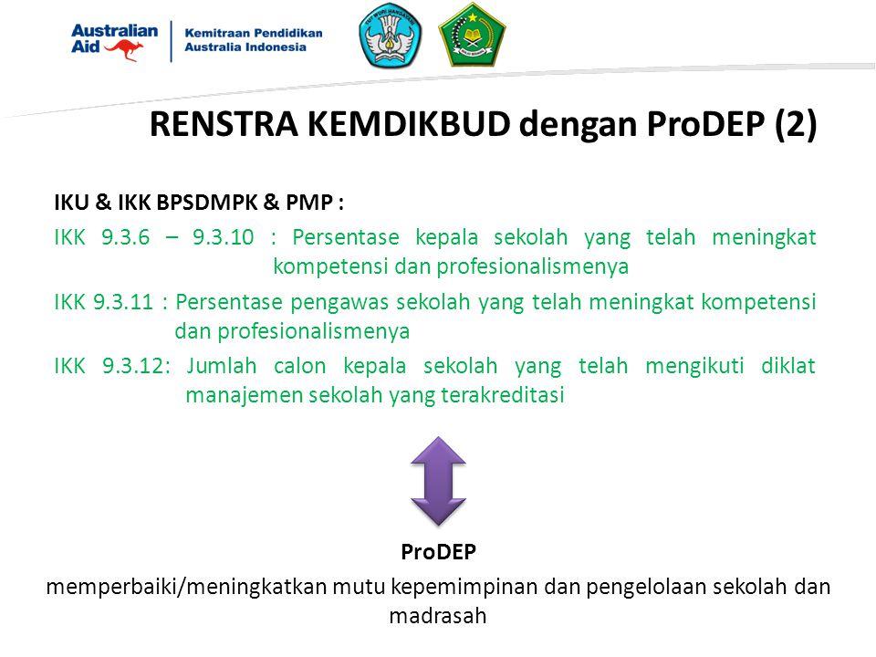 RENSTRA KEMDIKBUD dengan ProDEP (2) IKU & IKK BPSDMPK & PMP : IKK 9.3.6 – 9.3.10 : Persentase kepala sekolah yang telah meningkat kompetensi dan profesionalismenya IKK 9.3.11 : Persentase pengawas sekolah yang telah meningkat kompetensi dan profesionalismenya IKK 9.3.12: Jumlah calon kepala sekolah yang telah mengikuti diklat manajemen sekolah yang terakreditasi ProDEP memperbaiki/meningkatkan mutu kepemimpinan dan pengelolaan sekolah dan madrasah