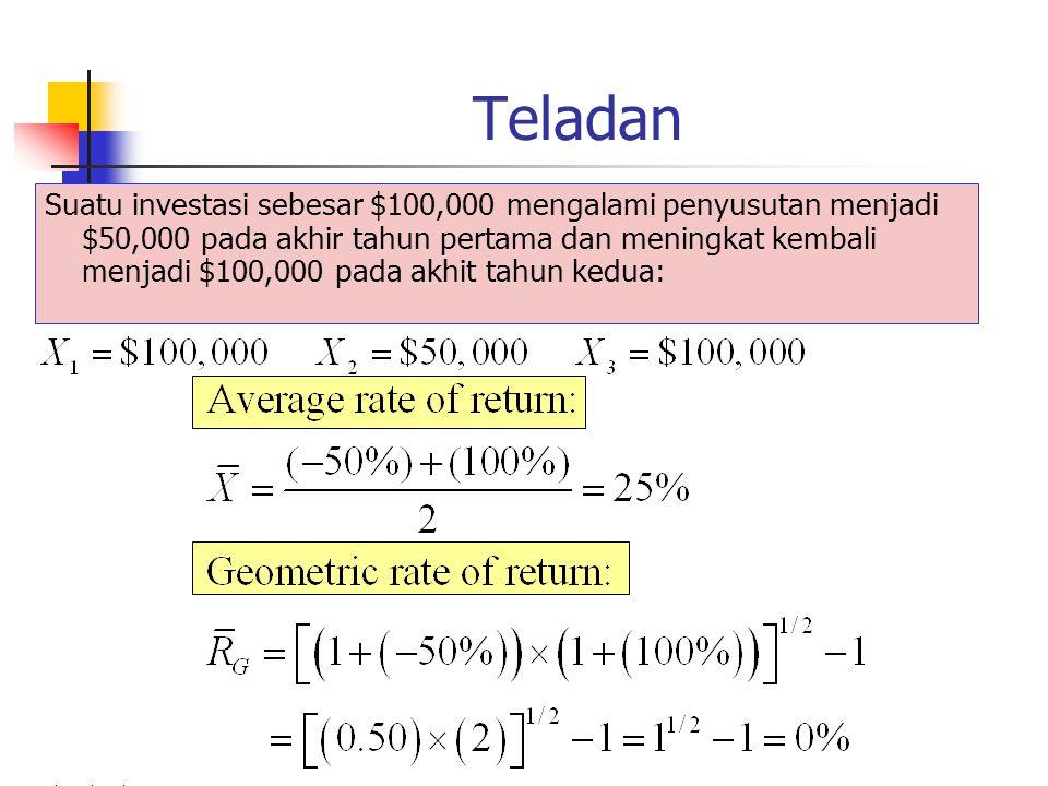 M. Yahya Ahmad Teladan Suatu investasi sebesar $100,000 mengalami penyusutan menjadi $50,000 pada akhir tahun pertama dan meningkat kembali menjadi $1