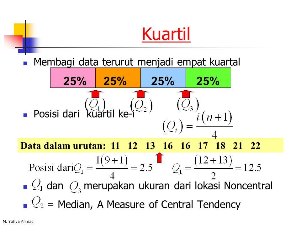 M. Yahya Ahmad Kuartil Membagi data terurut menjadi empat kuartal Posisi dari kuartil ke-i dan merupakan ukuran dari lokasi Noncentral = Median, A Mea